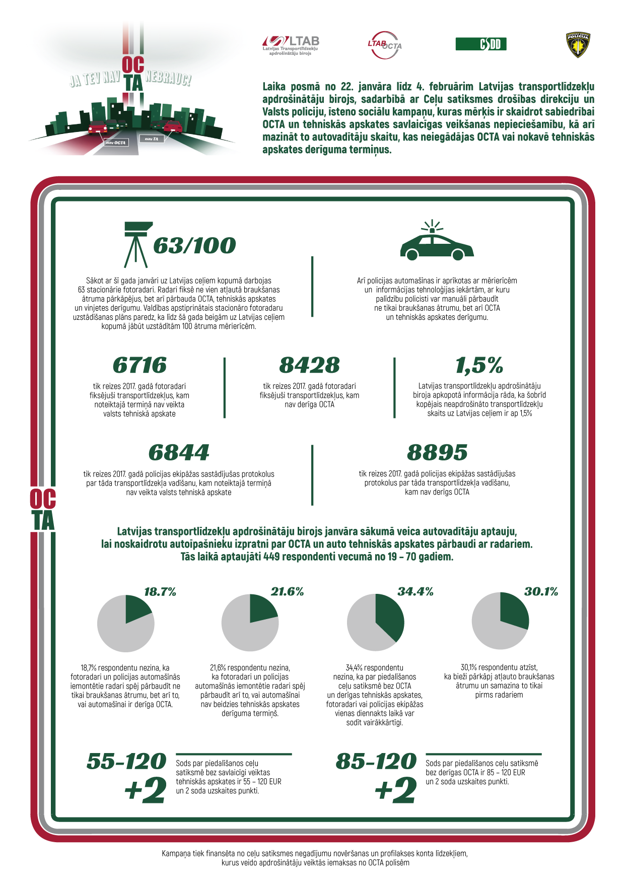 OCTA infografika 2018-01