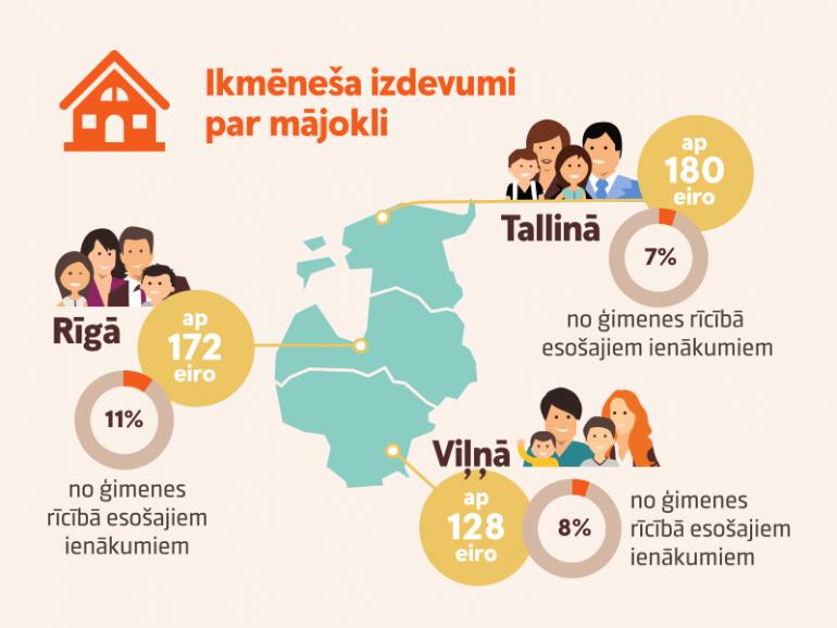 infografika-4_7705781529315686107611