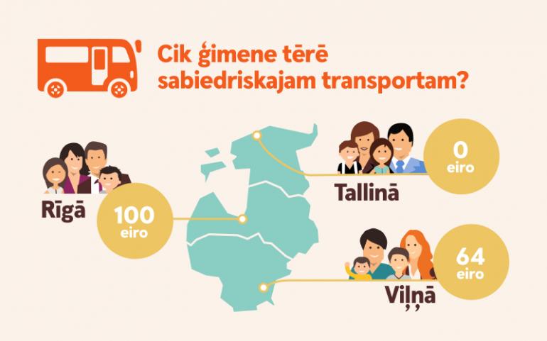infografika-5_770481152931568675081